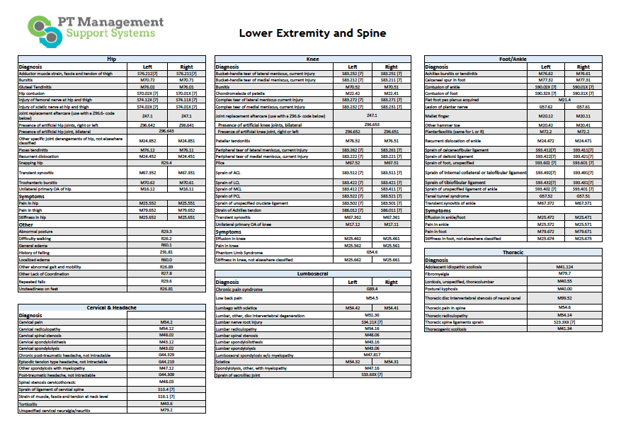 Benchmark Physical Therapy >> ICD-10 Tool | PT ManagementPT Management